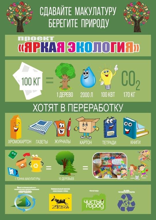Проект «Яркая экология»